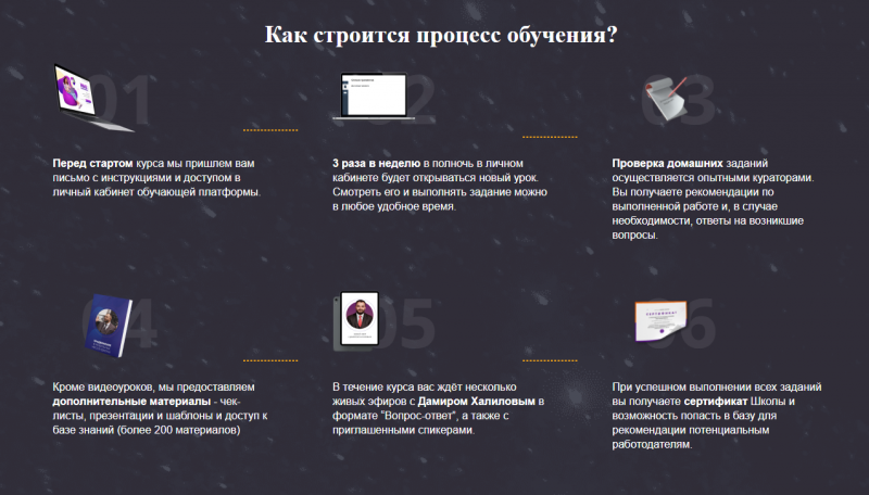 [Дамир Халилов] Таргетированная реклама (2020)